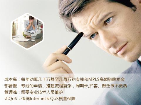 SDN流量加速服务(SpeedLink)